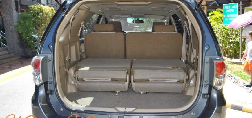 Toyota Fortuner 2013 - 17