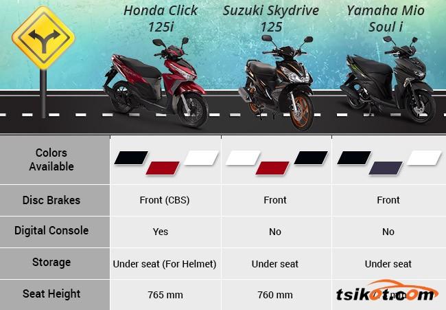 Honda 125 2015 - 8